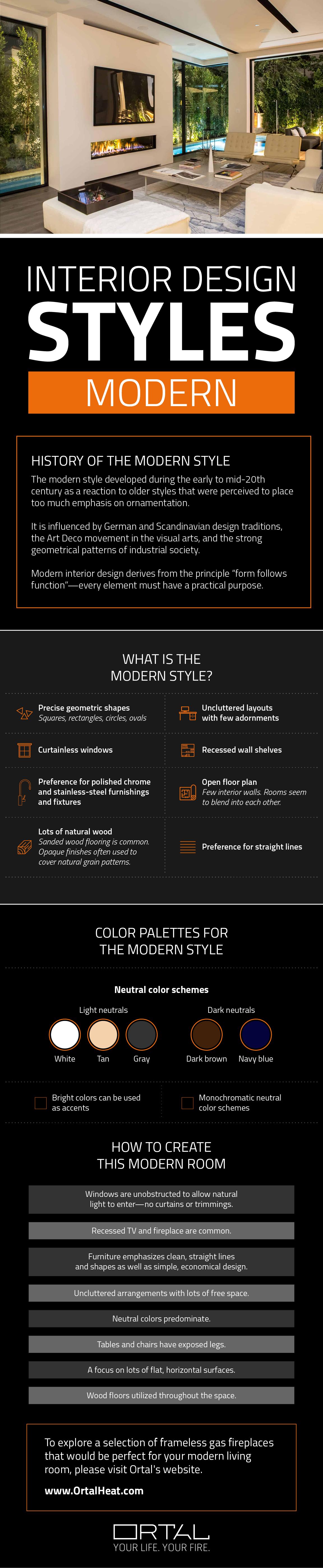 Modern Interior Design Styles Infographic